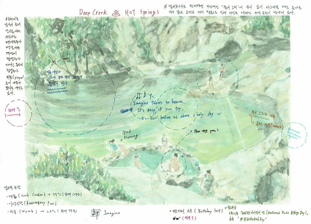 딥크릭 온천에는 게솥, 기념일, 자궁 등의 별명이 붙은 탕 대여섯개가 있다. 여행자들이 돌로 물길을 막아 탕의 개수가 때에 따라 더 늘어날 수 있다.