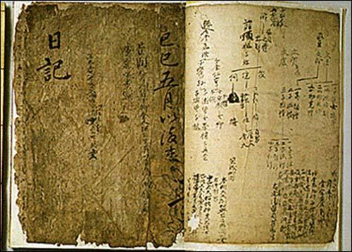 미암일기 미암 유희춘이 기록한 미암일기에는 사대부가에서 거의 매일 일상적으로 주고받은 물품들의 목록이 적혀 있으며 대부분은 쌀 등의 잡물류가 차지하고 있다.