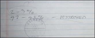 아키비스트 보이랜이 97~98%는 파기되었다고 쓴 글