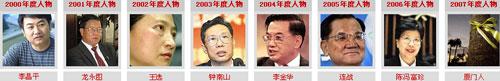 역대 올해의 인물 수상자들 난팡저우모가 선정한 역대 올해의 인물 수상자들.