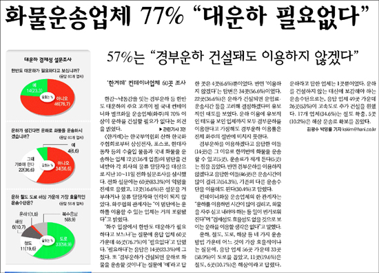 <한겨레신문 1월 14일(월 )1면> 각 회사의 물류 담당자를 대상으로 전화 설문한 결과에 따르면, 응답자 76.7%가 대운하는 필요 없다, 56.6%가 운하를 이용하지 않겠다고 응답했다