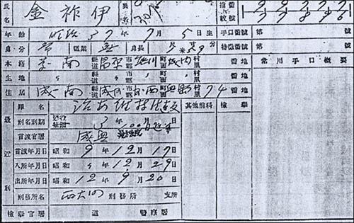 일제가 작성한 김조이의 수형카드. '치안유지법 위반'이라는 죄명이 선명하다.