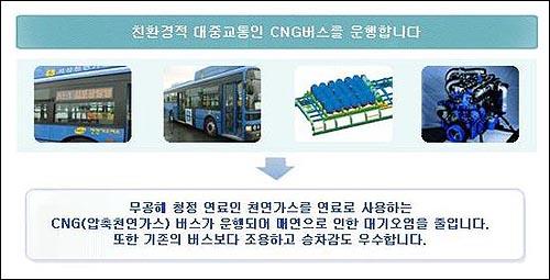 CNG(천연가스버스)에 대한 서울특별시 안내 서울특별시 버스정보안내(bus.seoul.go.kr)에 기재된 CNG 버스에 대한 안내.