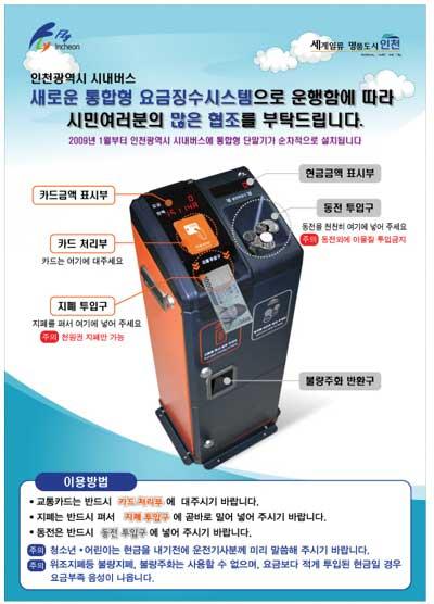 통합형요금징수시스템 운영 홍보그래픽 인천광역시에서 새롭게 도입하는 '통합형요금징수시스템'의 운영과 관련한 홍보그래픽. 카드, 지폐, 동전 모두의 이용현황을 자동으로 집계하여, 그 동안 정확한 집계가 이뤄지지 않던 지폐, 동전 등의 이용현황을 포함한 투명한 운송수입금 계산을 추구한다.