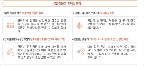 국민신문고 업무소개