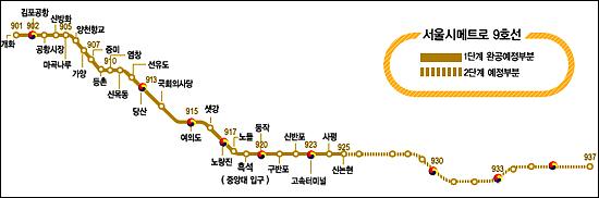 지하철 9호선 노선도