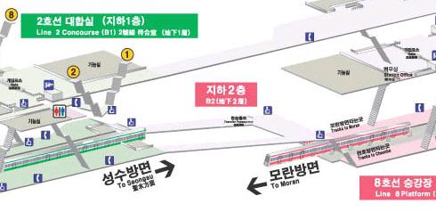 잠실역 환승통로의 모습(가운데)