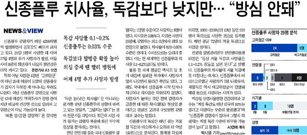 조선일보 1면 기사