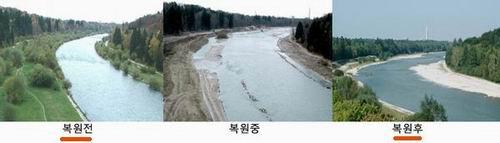 수로에서 자연하천으로 복원한 독일 이자강 이명박 대통령이 언급한 선진 외국의 강 살리기 현장입니다. 독일은 이명박 대통령의 주장과는 정반대로 물이 가득한 수로를 여울과 모래섬이 있는 자연형 하천으로 복원하고 있습니다. 이게 바로 강 살리기입니다.