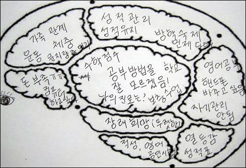 서울의 한 고등학생이 그린 '요즘 스트레스의 대부분을 차지하는 공부 생각'