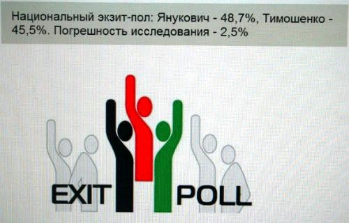 첫 출구조사 결과  나찌오날느이(Национальный)의 출구조사 결과 야누코비치 48.7%, 율리아 티모셴코 45.5%로 나왔다.