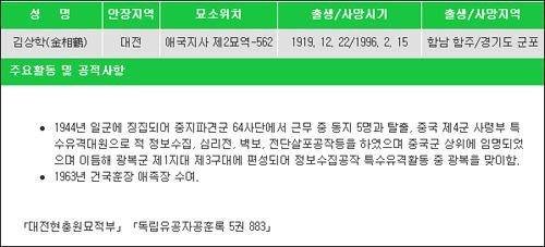 대전현충원의 애국지사 김상학 기록