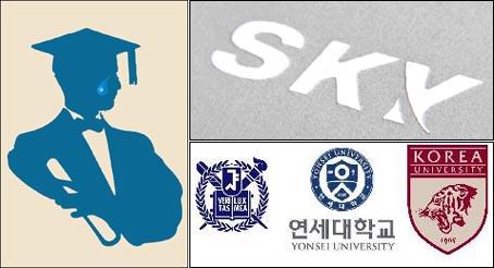 지금 이 순간에도 전국 모든 고등학교와 학원가에는 'SKY대' 입학을 목표로 수십만 명의 수험생들이 '열공' 중이다.