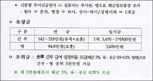 국방부에서 지난 31일 민주당에 제출한 초계함 침몰 관련 상황보고.