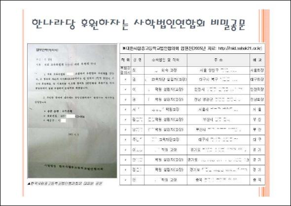 한나라당 국회의원에게 정치후원금 갖다주자는 사학법인협의회의 비밀공문