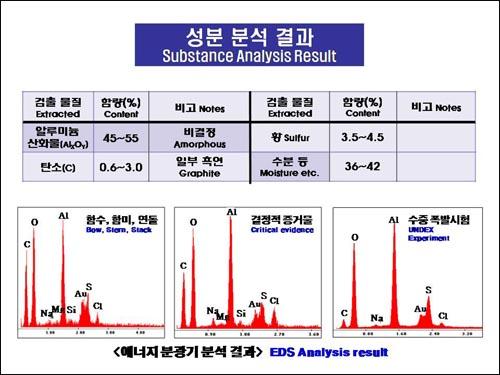 자료2 에너지분광기 분석결과 자료.