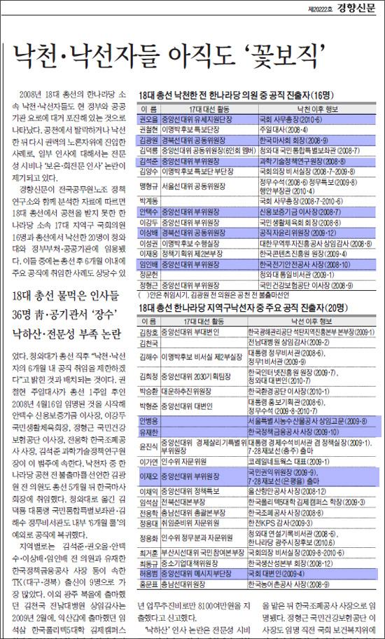 <경향신문>7월 20일 2면 <경향신문>7월 20일 2면
