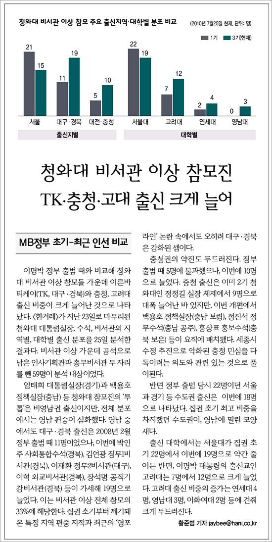 <한겨레신문>7월 26일 5면 <한겨레신문>7월 26일 5면