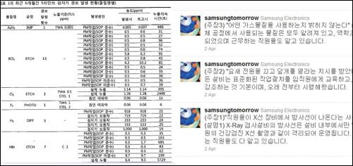 서울대 산하협력단 조사결과(왼쪽)와 지난 4월 2일 삼성전자가 트위터에 게재한 게시물이다.