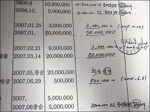 2010년 11월 K교회 재정부에서 작성한 'A목사의 공금 사취 입금 확인서'. 헌금이 재정부에 '들어온 것이 없'거나, 뒤늦게 들어온 내역이 적혀있다.