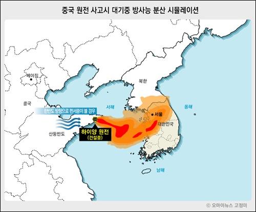 중국 원전 사고시 대기중 방사능 분산 시뮬레이션 중국에서 원전사고가 일어났을 경우 한반도 대기에 미치는 방사능 분산 영향을 그래픽으로 나타냈다. (자료 참고: IRSN이 만든 후쿠시마 원전 사고 후 대기 오염 농도 모형)