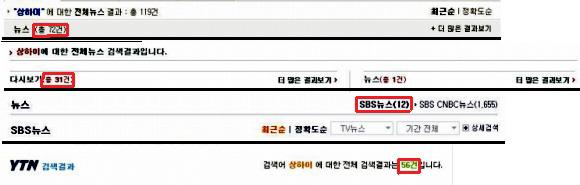지난 3월 11일부터 3월 20일까지의 '상하이 스캔들' 관련 방송 보도 현황. 차례대로 KBS, MBC, SBS, YTN.