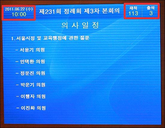 22일 오전 중구 서울시의회에서 제231회 정례회 제3차 본회의가 열린 가운데, 본회의장에는 10시가 되었는데 재적 113명 중 3명의 의원만 출석하고 있다.