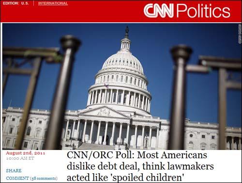 CNN/ORC 여론조사 결과, 대부분의 미국인은 이번 부채협상에서 의원들이 버릇없는 응석받이처럼 행동했다고 생각하고 있는 것으로 나타났다.
