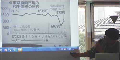 7월 30일 반핵아시아포럼 세미나에서 카즈오키 오노 씨가 도쿄 식육시장에서의 쇠고기 가격 하락 이유를 설명하고 있다. 킬로그램당 1500엔 수준을 유지하던 쇠고기 가격이 7월19일엔 607엔으로 절반 가까이 하락했다.