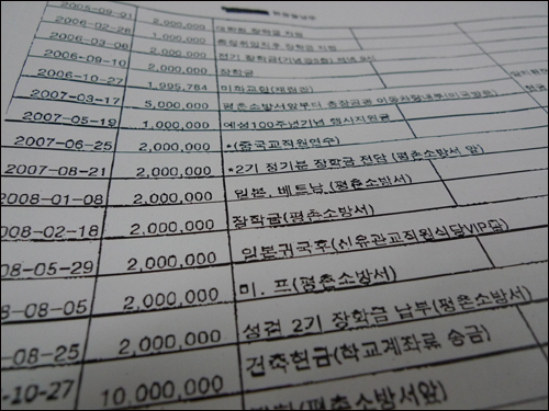 학교식당 운영자가 현직 총장에게 전달했다고 기록한 현금출납부 목록