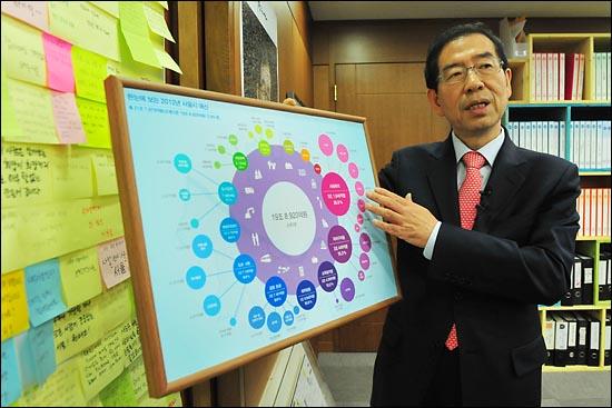박원순 서울시장이 16일 오전 서소문별관에서  생중계로 진행된 온라인 취임식에서 2012년도 예산표를 설명하고 있다.