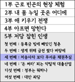 한국인의 5대 불안