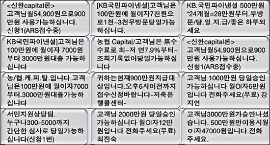 불법대출중개업체가 보낸 대출광고 문자.