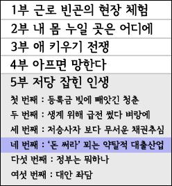 한국인의 5대 불안 목차