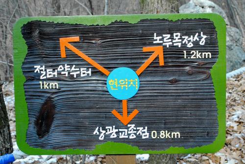 이정표 길이 갈라지는 곳에서 만나는 이정표. 상광교 버스정류장에서 절걸약수까지는 1.8km이다