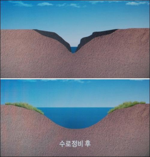 4대강의 모래를 이렇게 퍼내겠다는 계획이었지요. 가능할까요? 이렇게 퍼낼 수는 있지만, 이 모습으로 유지는 불가능합니다. 비가 한번 오면 모래가 다시 퇴적되기 때문입니다.