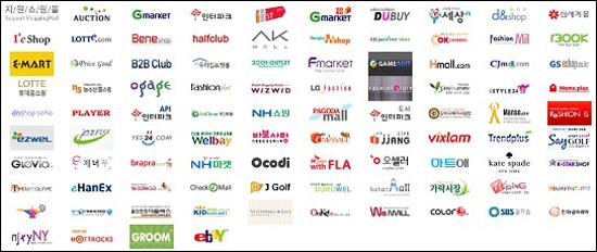 쇼핑몰 통합 관리 서비스 업체 수많은 오픈마켓이 생겨나면서 각각에 물건을 등록하고 판매하는 것도 힘든 일이 되었습니다. 때문에 한 화면에서 여러 쇼핑몰의 판매 과정을 처리할 수 있게 해 주는 쇼핑몰 연결 서비스는 꼭 필요한 기능이 되었습니다. 대부분의 쇼핑몰 납품업체들이 이 기능을 쓰고 있기 때문에 구매하는 곳이 어디든 최종적으로 물건을 보내주는 업체는 같은 곳일 가능성이 높습니다.