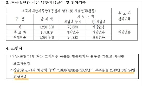 김을동 측이 보낸 세금 체납에 대한 소명자료
