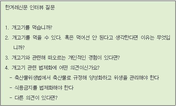 한겨레신문 인터뷰 질문
