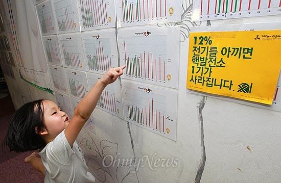 13일 오후 서울 동작구 상도동 성대골 어린이 도서관에서 손지혜가 전년도 대비 월별 전기사용량을 그래프로 표시한 에너지 절약 실천 현황판을 보여주고 있다. 성대골 마을은 '에너지 자립마을'로 배움을 실천으로 이어가고 있다.