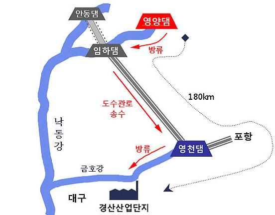 영양댐의 경산산업단지 용수공급 경로 예측