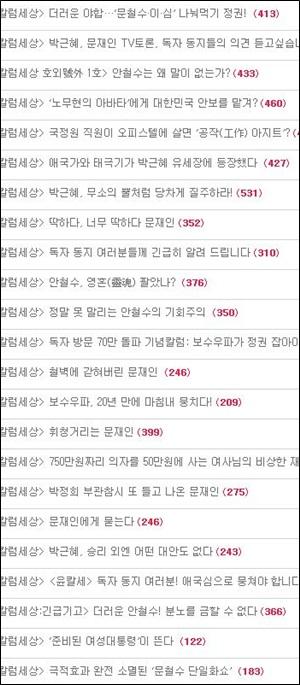 대선 기간 중 '칼럼세상'에 올라온 윤창중 수석대변인의 칼럼목록 일부.
