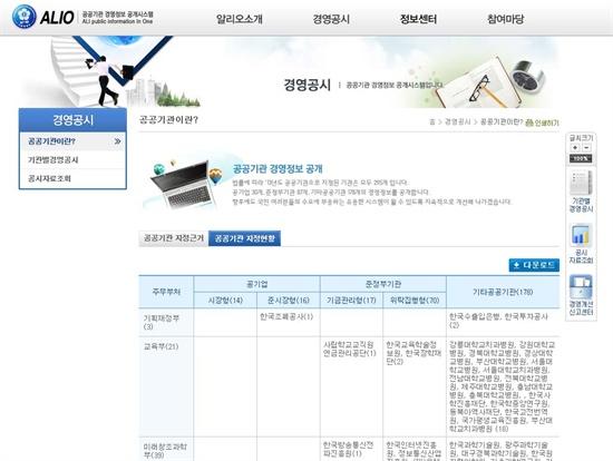 정부가 지정한 공공기관 현황을 보여주는 '공공기관 알리오' 홈페이지 화면.