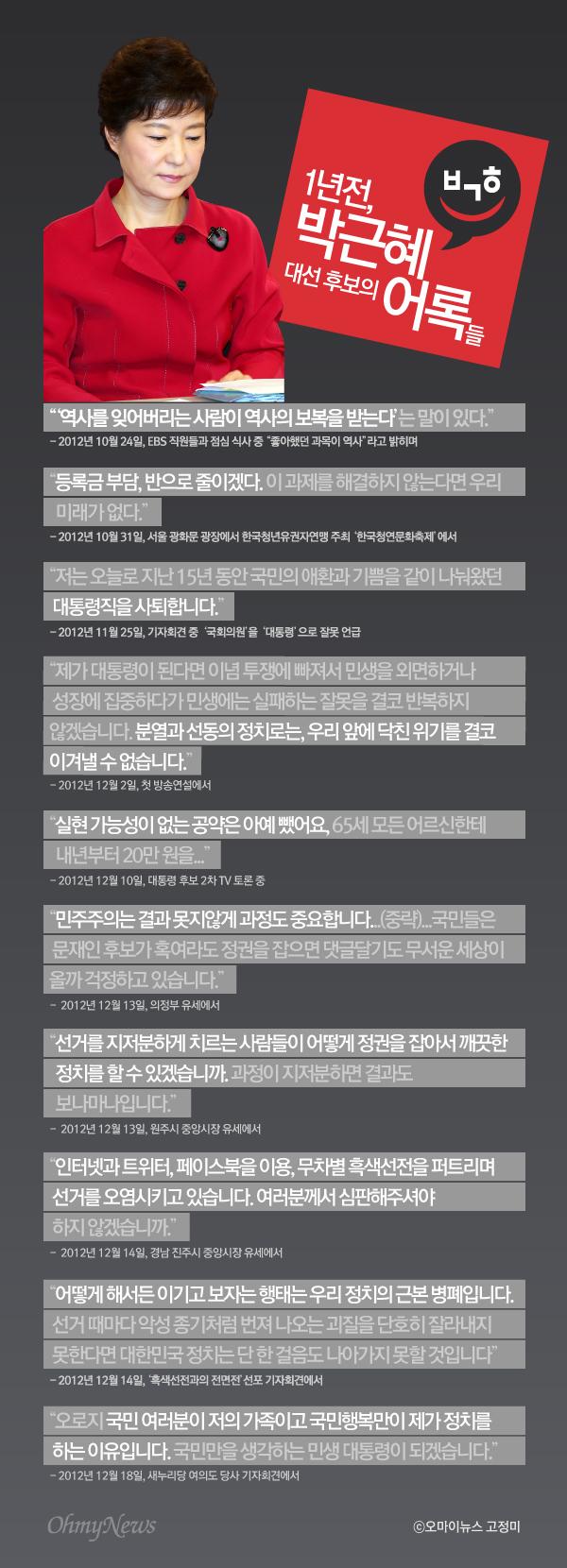 1년 전, 박근혜 대선 후보의 '어록'들