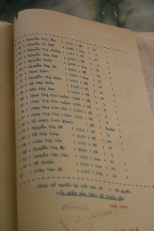 한국군 학살을 기록한 베트남정부의 공식문서 베트남에서는 전쟁범죄조사위원회를 꾸려 현재도 끊임없이 전쟁범죄를 발굴, 조사하고 있다. 문서에 기록된 나이를 보면 대다수가 어린아이와 노인, 여자이다.