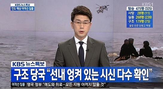 """KBS 내부에서 자사의 세월호 침몰 사고 보도를 비판하는 목소리가 터져나왔다. KBS는 지난달 18일 오후 4시 30분경 자막과 앵커의 발언을 통해 """"구조당국이 선내 엉켜 있는 시신을 다수 발견했다""""고 보도한 바 있다."""