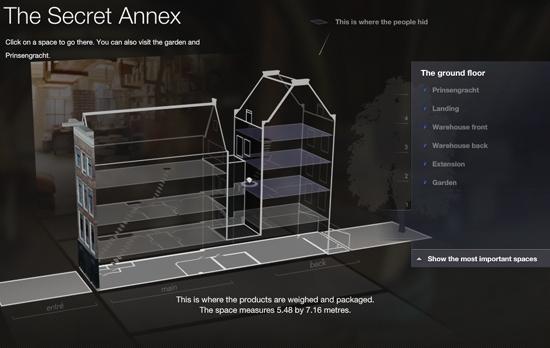 건물 뒤편에 만든 안네의 집은 무대에서 360도 회전하도록 제작되었다.
