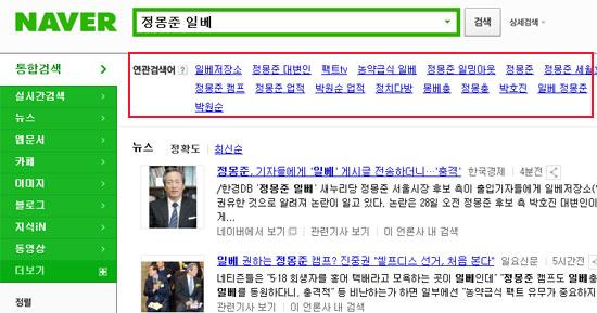 포털사이트에 '정몽준 일베'라는 검색어를 쓰면 이런 연관검색어들이 뜬다.