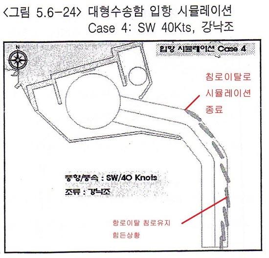 그림4.  대형수송함 입항 시뮬레이션. @2009.1 해군본부 발간 제주해군기지 기본계획서 p.329