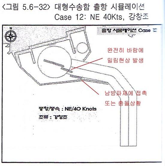 그림5. 대형수송함 출항 시뮬레이션. @2009.1 해군본부 발간 제주해군기지 기본계획서 p.330